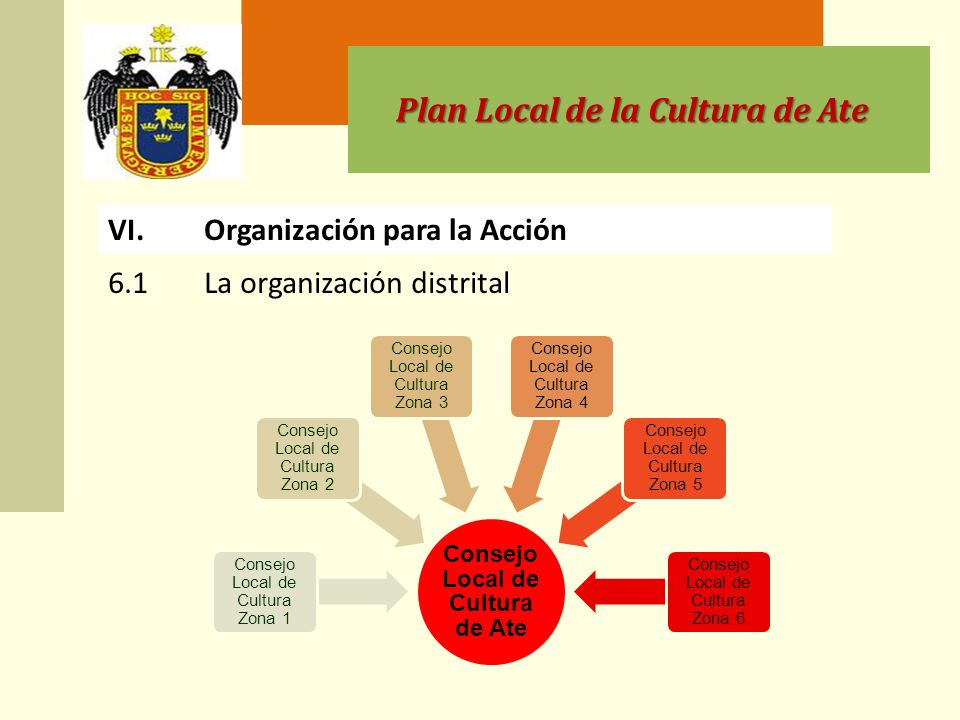 Consejo Local de Cultura de Ate