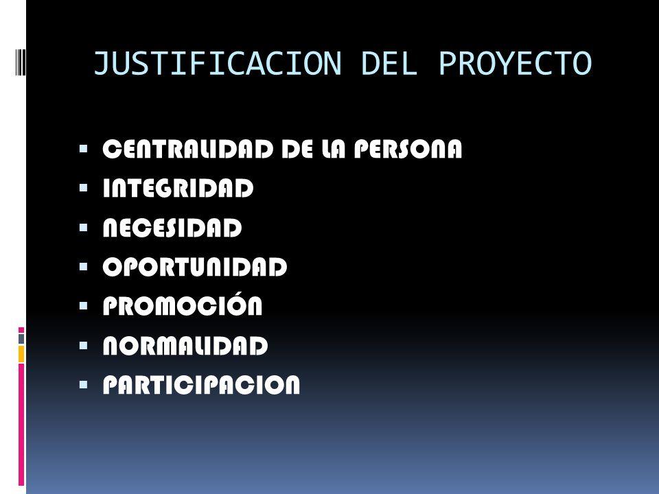 JUSTIFICACION DEL PROYECTO
