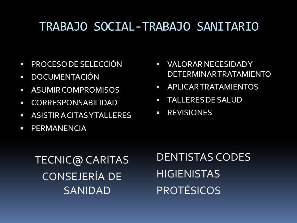 TRABAJO SOCIAL-TRABAJO SANITARIO