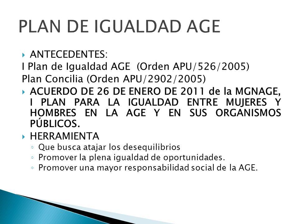 PLAN DE IGUALDAD AGE ANTECEDENTES: