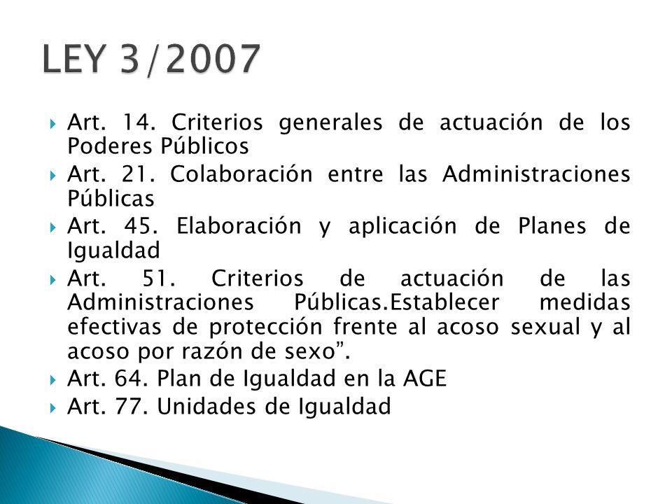 LEY 3/2007 Art. 14. Criterios generales de actuación de los Poderes Públicos. Art. 21. Colaboración entre las Administraciones Públicas.