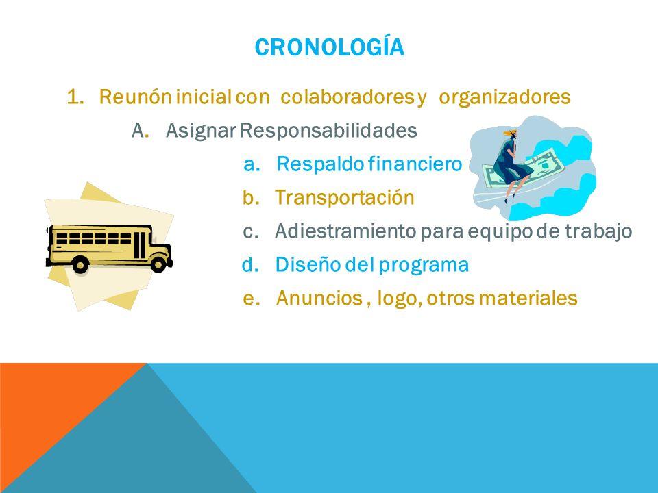 cronologÍa Reunón inicial con colaboradores y organizadores