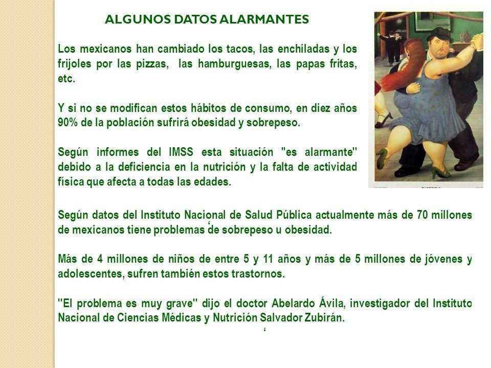 ALGUNOS DATOS ALARMANTES
