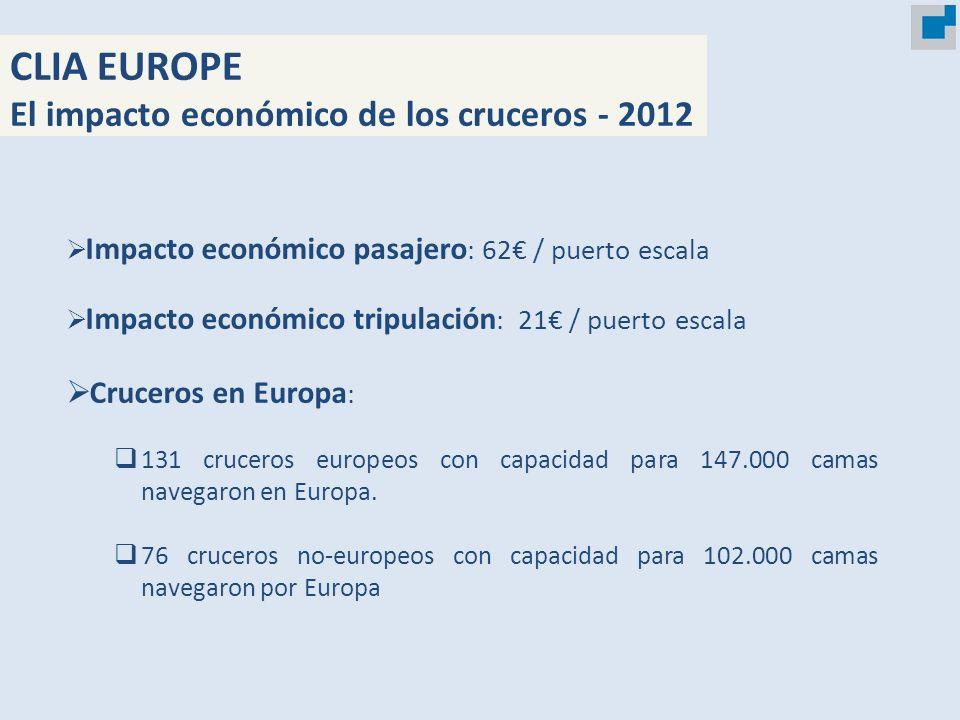 CLIA EUROPE El impacto económico de los cruceros - 2012