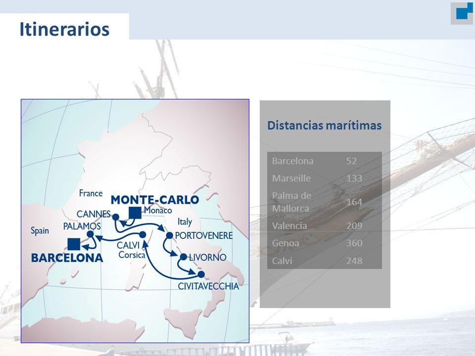 Itinerarios Distancias marítimas Barcelona 52 Marseille 133