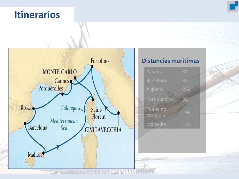 Itinerarios Distancias marítimas Palamós 31 Barcelona 83 Alghero 252