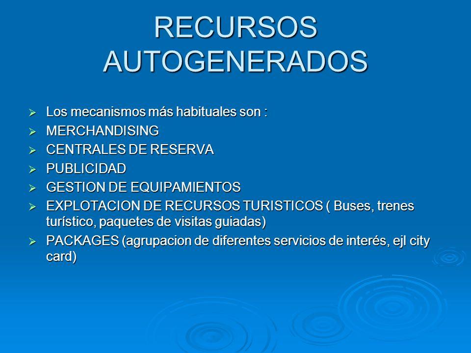 RECURSOS AUTOGENERADOS