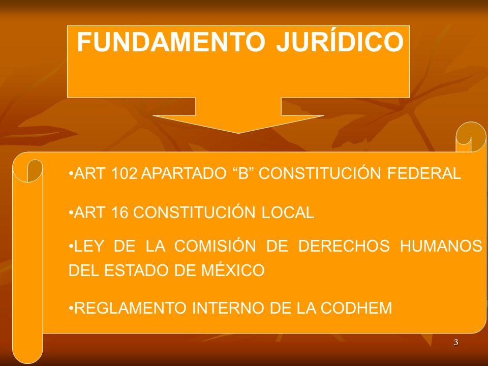 FUNDAMENTO JURÍDICO ART 102 APARTADO B CONSTITUCIÓN FEDERAL