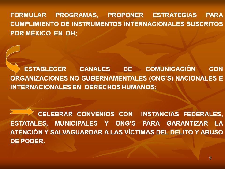 FORMULAR PROGRAMAS, PROPONER ESTRATEGIAS PARA CUMPLIMIENTO DE INSTRUMENTOS INTERNACIONALES SUSCRITOS POR MÉXICO EN DH;