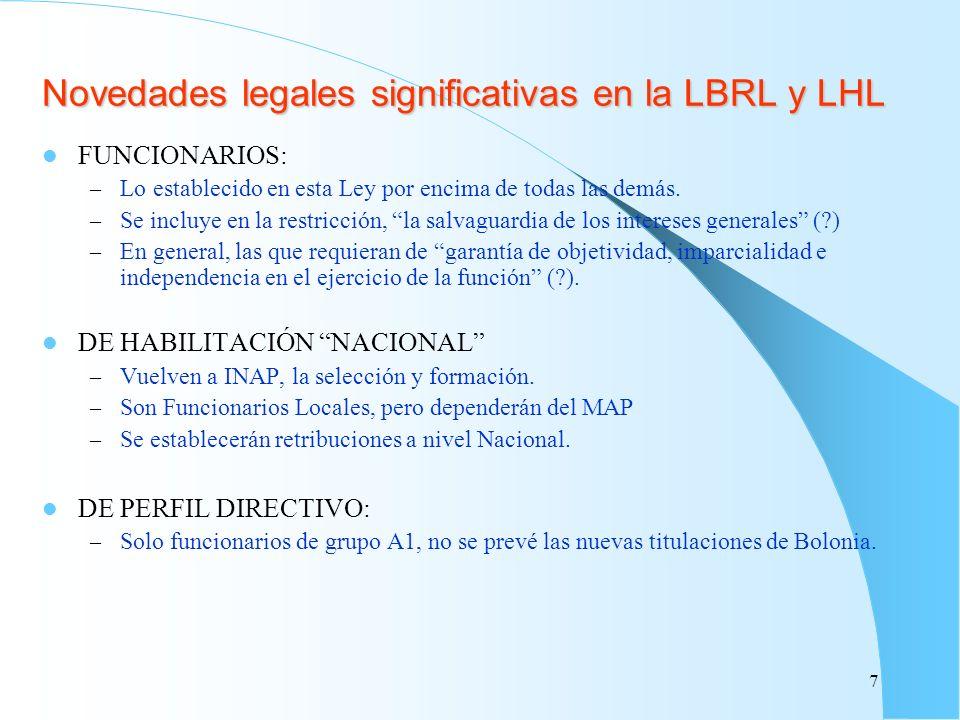 Novedades legales significativas en la LBRL y LHL