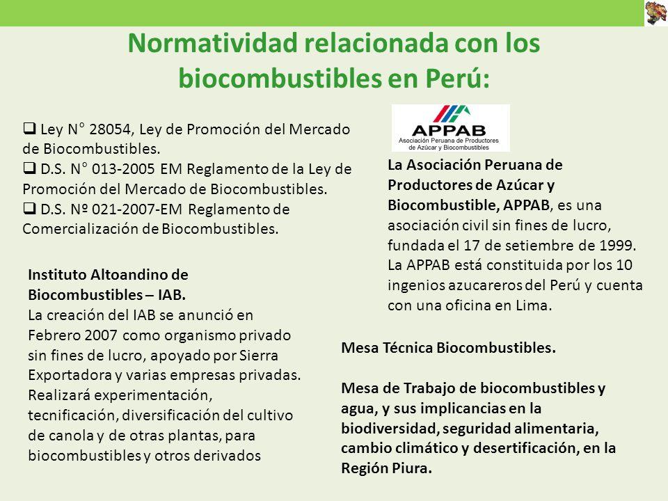 Normatividad relacionada con los biocombustibles en Perú: