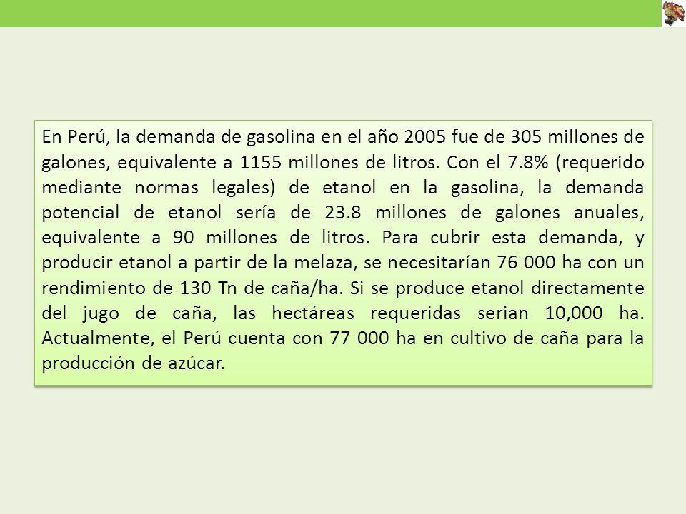 En Perú, la demanda de gasolina en el año 2005 fue de 305 millones de galones, equivalente a 1155 millones de litros.