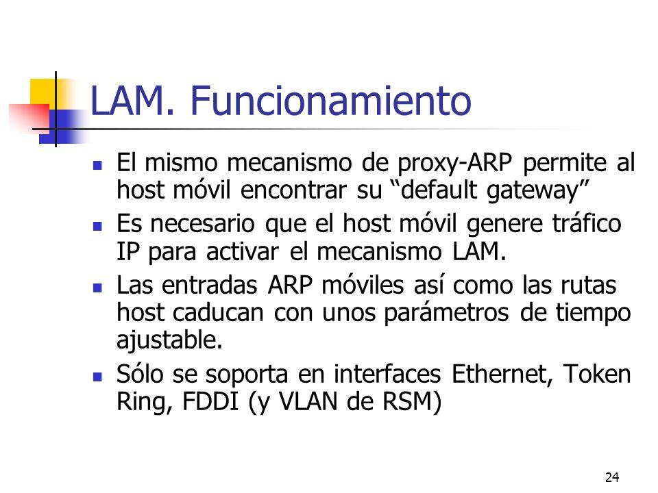 LAM. Funcionamiento El mismo mecanismo de proxy-ARP permite al host móvil encontrar su default gateway
