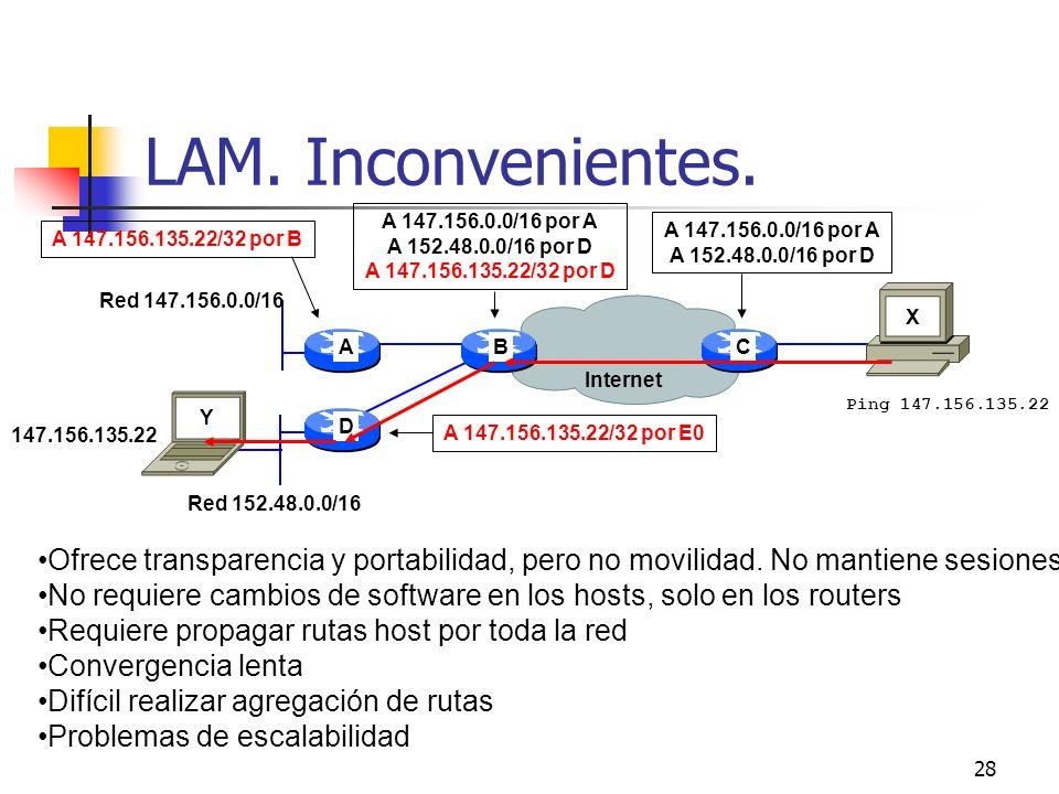 LAM. Inconvenientes. A 147.156.0.0/16 por A. A 152.48.0.0/16 por D. A 147.156.135.22/32 por D. A 147.156.0.0/16 por A.