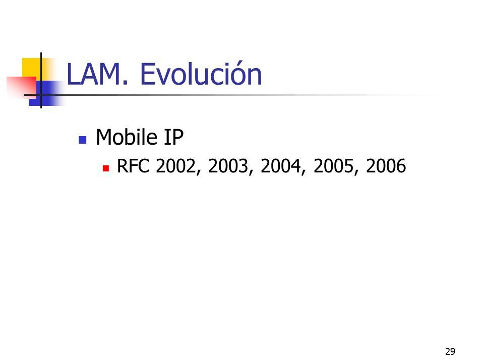 LAM. Evolución Mobile IP RFC 2002, 2003, 2004, 2005, 2006