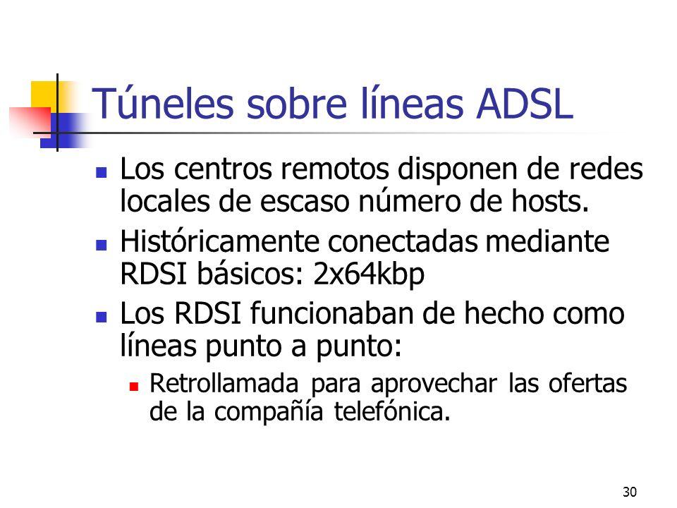 Túneles sobre líneas ADSL