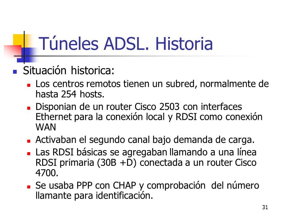 Túneles ADSL. Historia Situación historica: