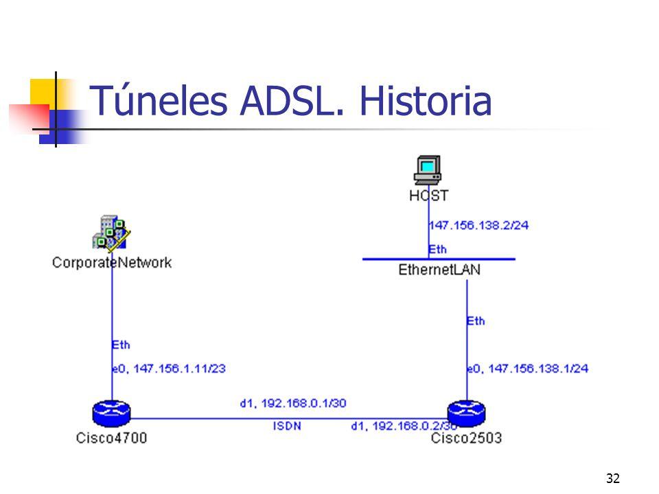 Túneles ADSL. Historia