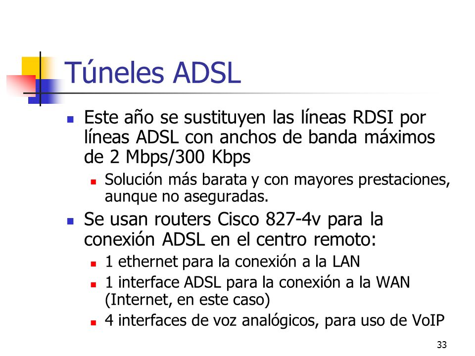 Túneles ADSL Este año se sustituyen las líneas RDSI por líneas ADSL con anchos de banda máximos de 2 Mbps/300 Kbps.