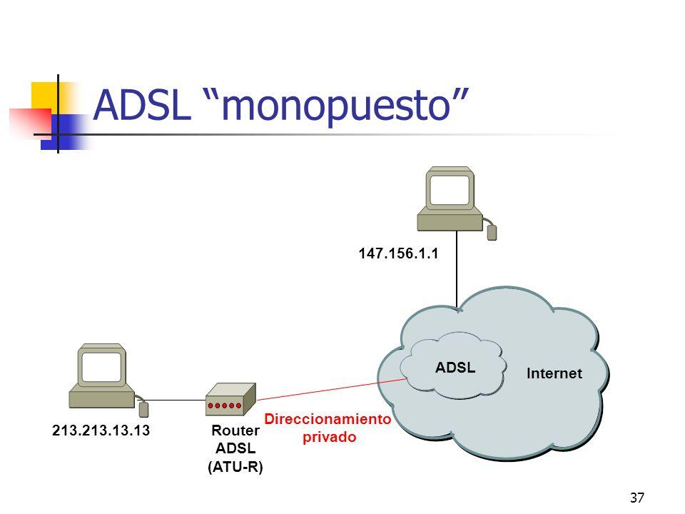 ADSL monopuesto 147.156.1.1 ADSL ADSL Internet Direccionamiento