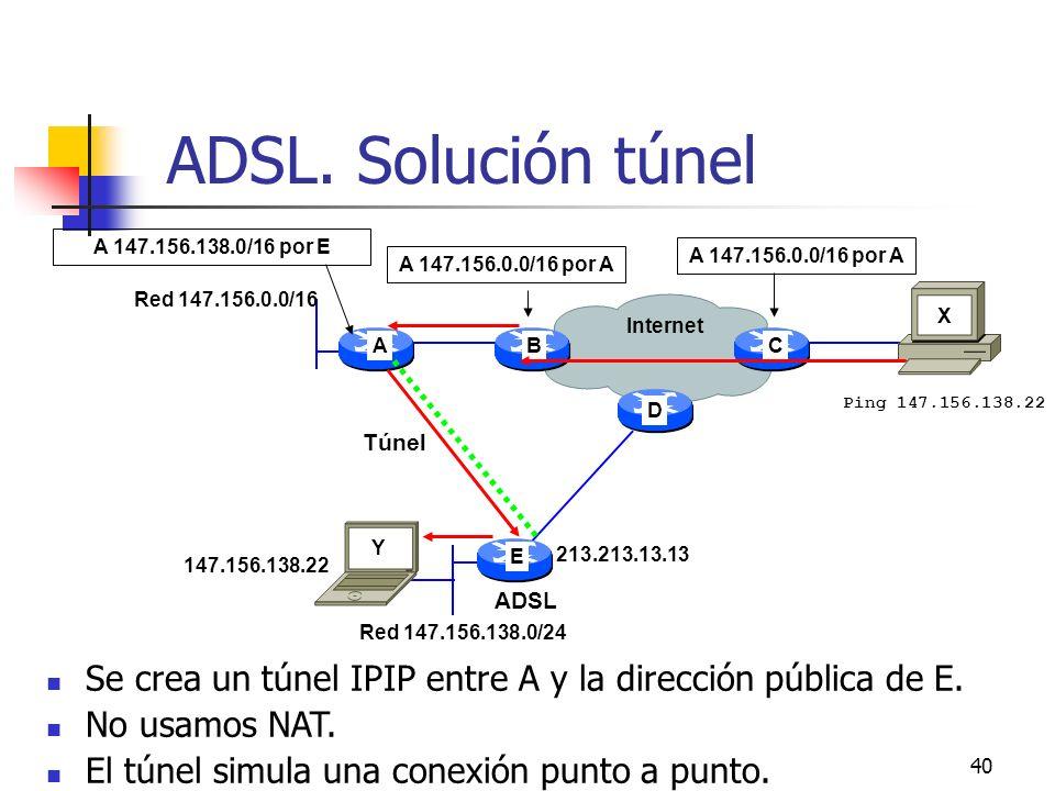 ADSL. Solución túnel A 147.156.138.0/16 por E. A 147.156.0.0/16 por A. A 147.156.0.0/16 por A. Red 147.156.0.0/16.