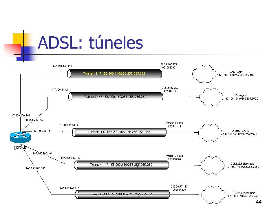ADSL: túneles