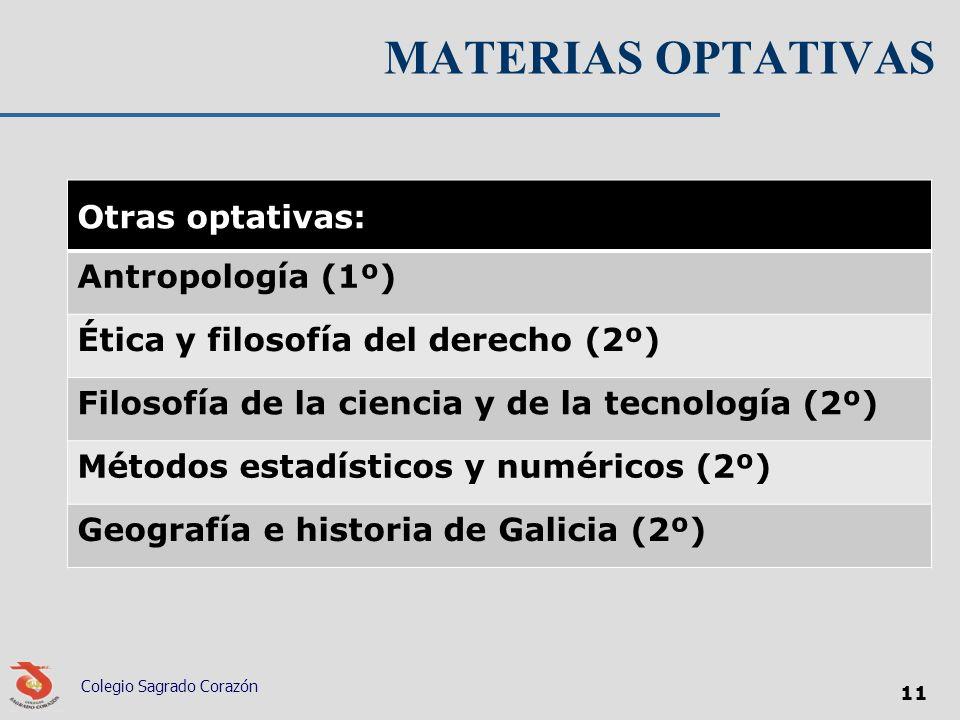 MATERIAS OPTATIVAS Otras optativas: Antropología (1º)