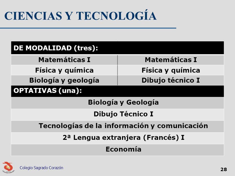 CIENCIAS Y TECNOLOGÍA DE MODALIDAD (tres): Matemáticas I