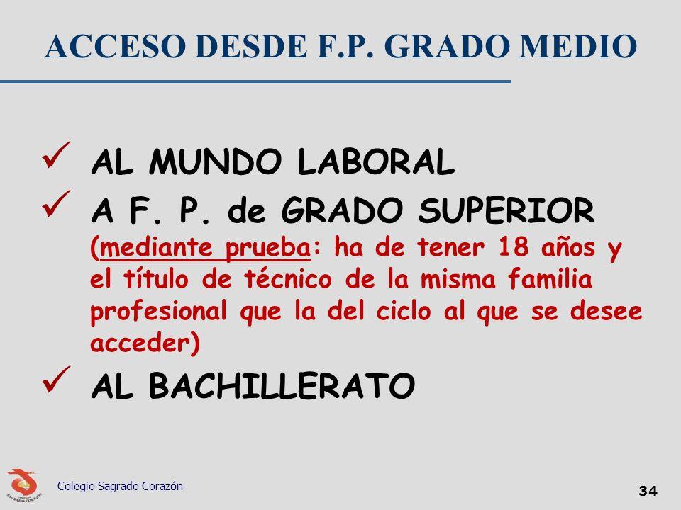 ACCESO DESDE F.P. GRADO MEDIO
