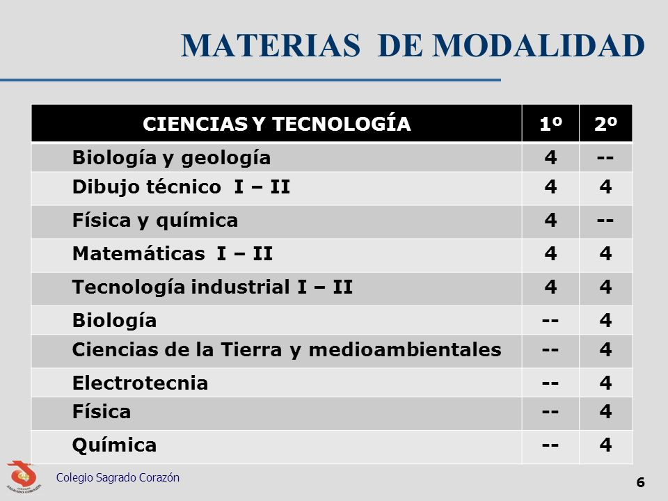 MATERIAS DE MODALIDAD CIENCIAS Y TECNOLOGÍA 1º 2º Biología y geología