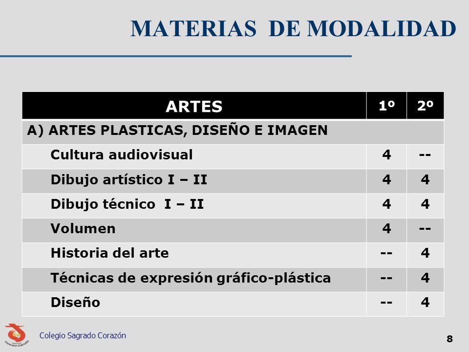 MATERIAS DE MODALIDAD ARTES 1º 2º A) ARTES PLASTICAS, DISEÑO E IMAGEN