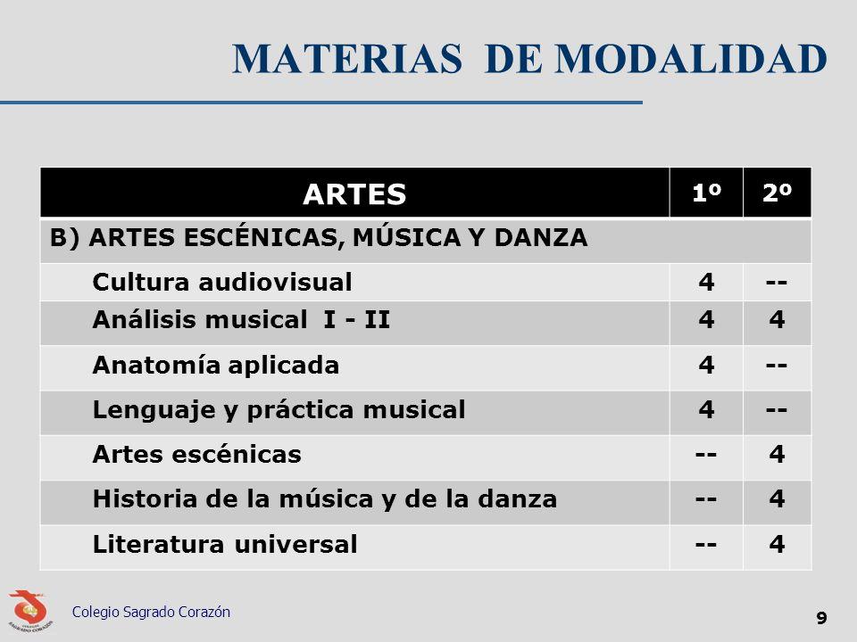 MATERIAS DE MODALIDAD ARTES 1º 2º B) ARTES ESCÉNICAS, MÚSICA Y DANZA
