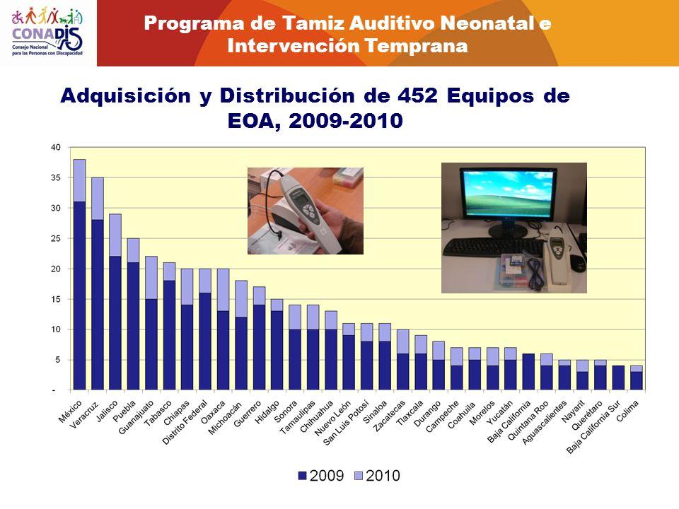 Adquisición y Distribución de 452 Equipos de EOA, 2009-2010