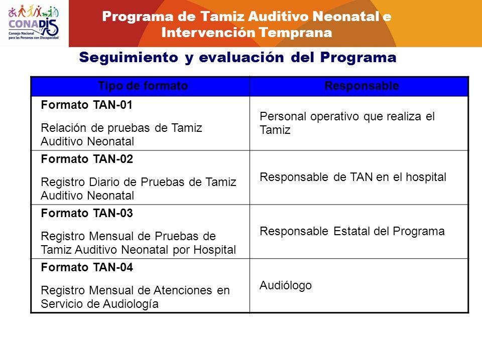 Seguimiento y evaluación del Programa