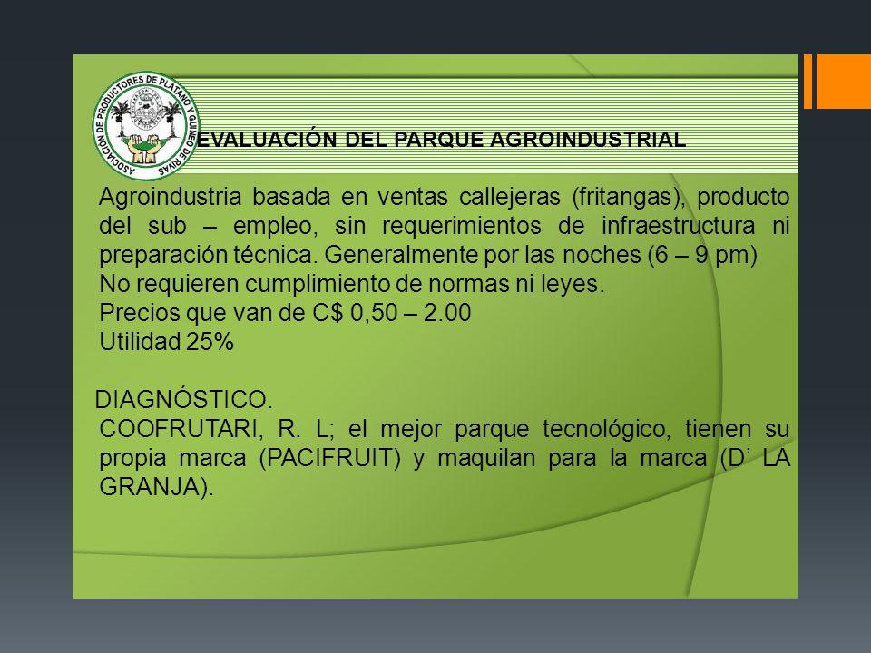 EVALUACIÓN DEL PARQUE AGROINDUSTRIAL