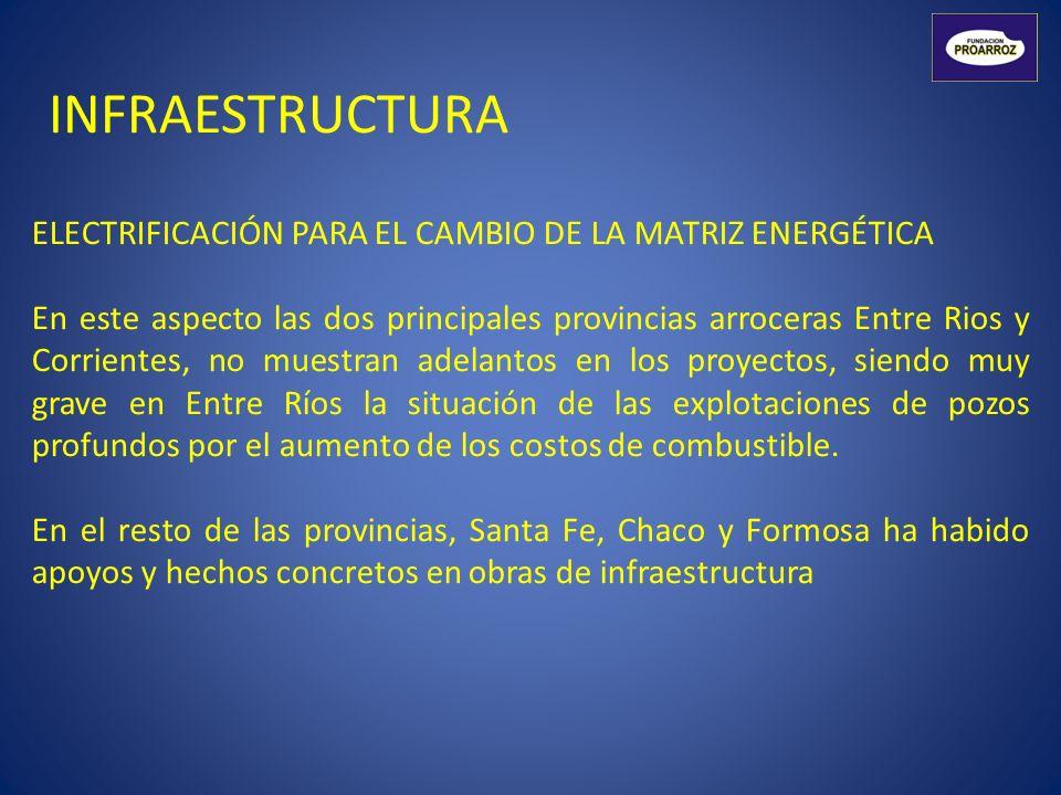INFRAESTRUCTURA ELECTRIFICACIÓN PARA EL CAMBIO DE LA MATRIZ ENERGÉTICA