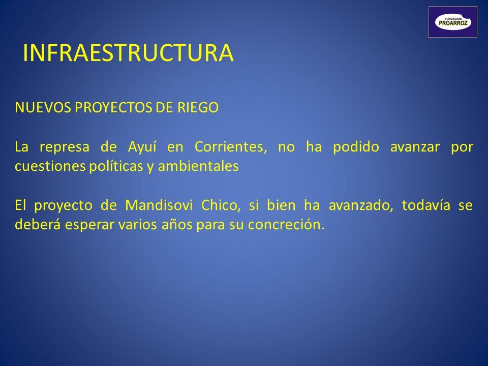 INFRAESTRUCTURA NUEVOS PROYECTOS DE RIEGO