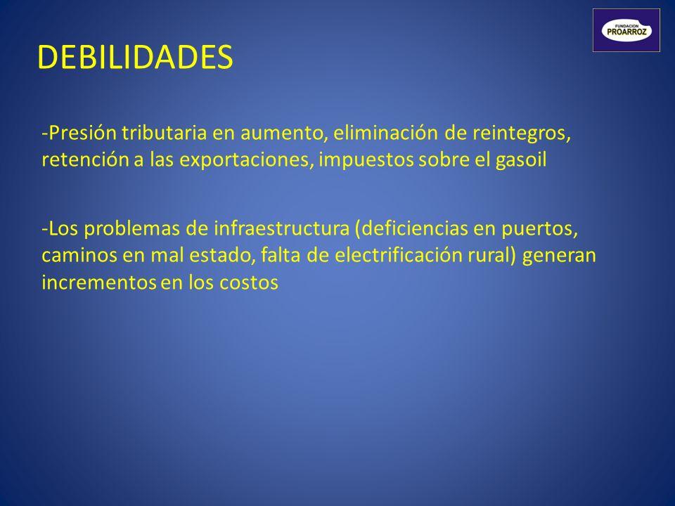 DEBILIDADES Presión tributaria en aumento, eliminación de reintegros, retención a las exportaciones, impuestos sobre el gasoil.