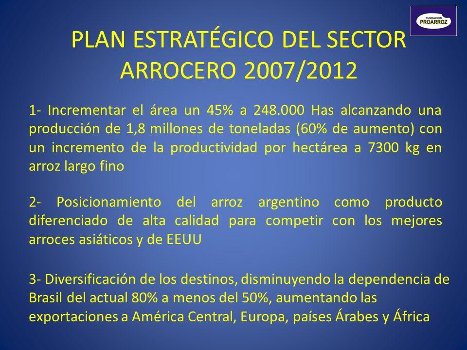 PLAN ESTRATÉGICO DEL SECTOR ARROCERO 2007/2012
