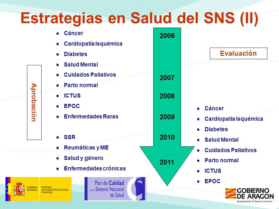 Estrategias en Salud del SNS (II)