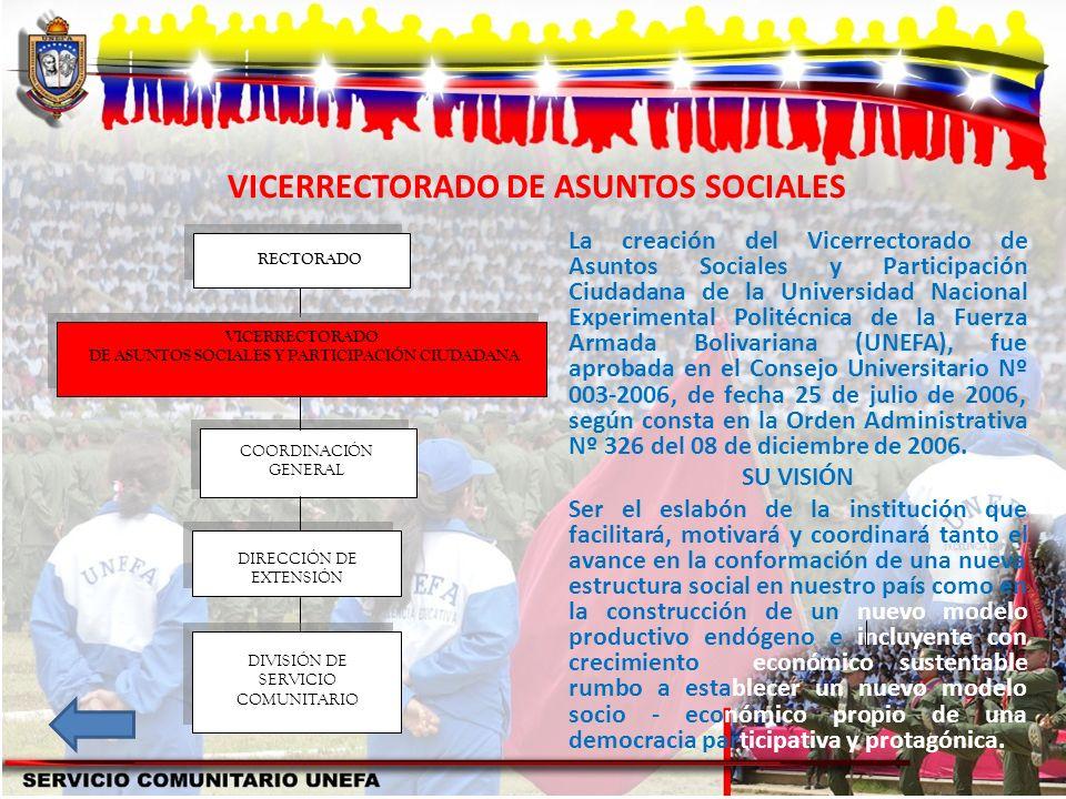 VICERRECTORADO DE ASUNTOS SOCIALES