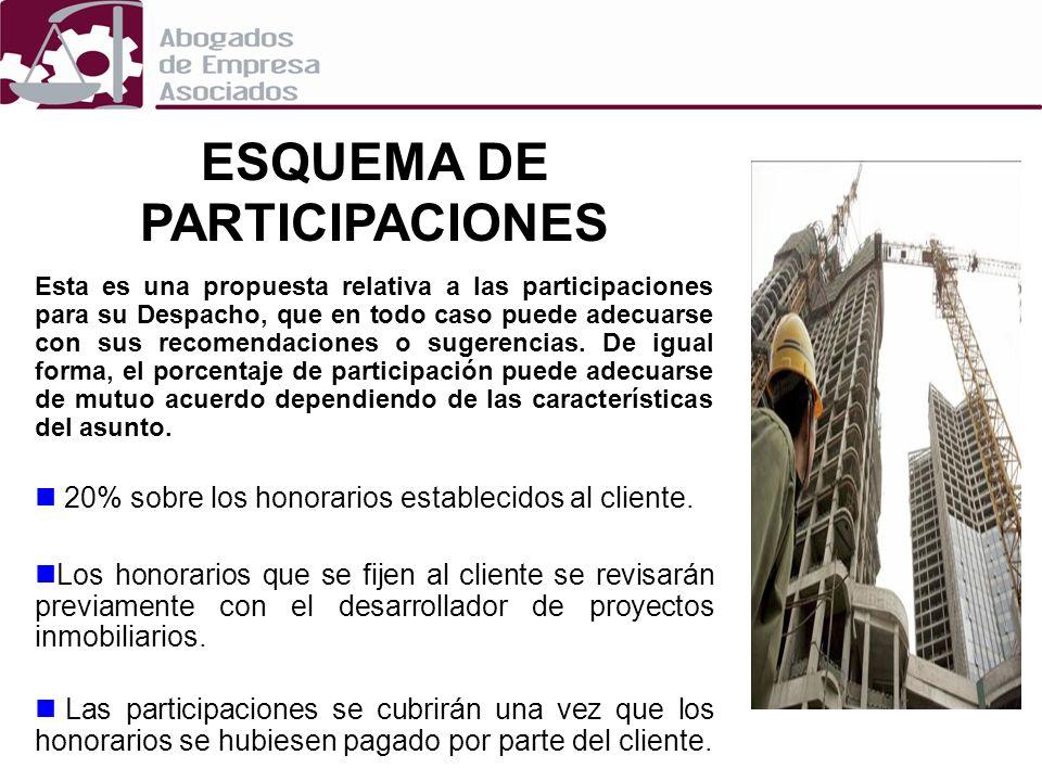ESQUEMA DE PARTICIPACIONES