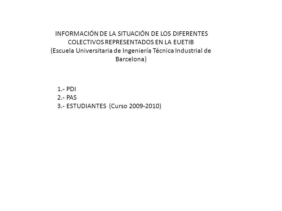 (Escuela Universitaria de Ingeniería Técnica Industrial de Barcelona)