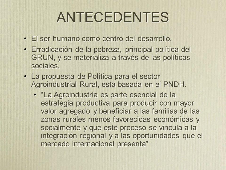 ANTECEDENTES El ser humano como centro del desarrollo.