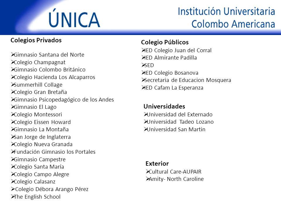 Colegios Privados Colegio Públicos Universidades Exterior