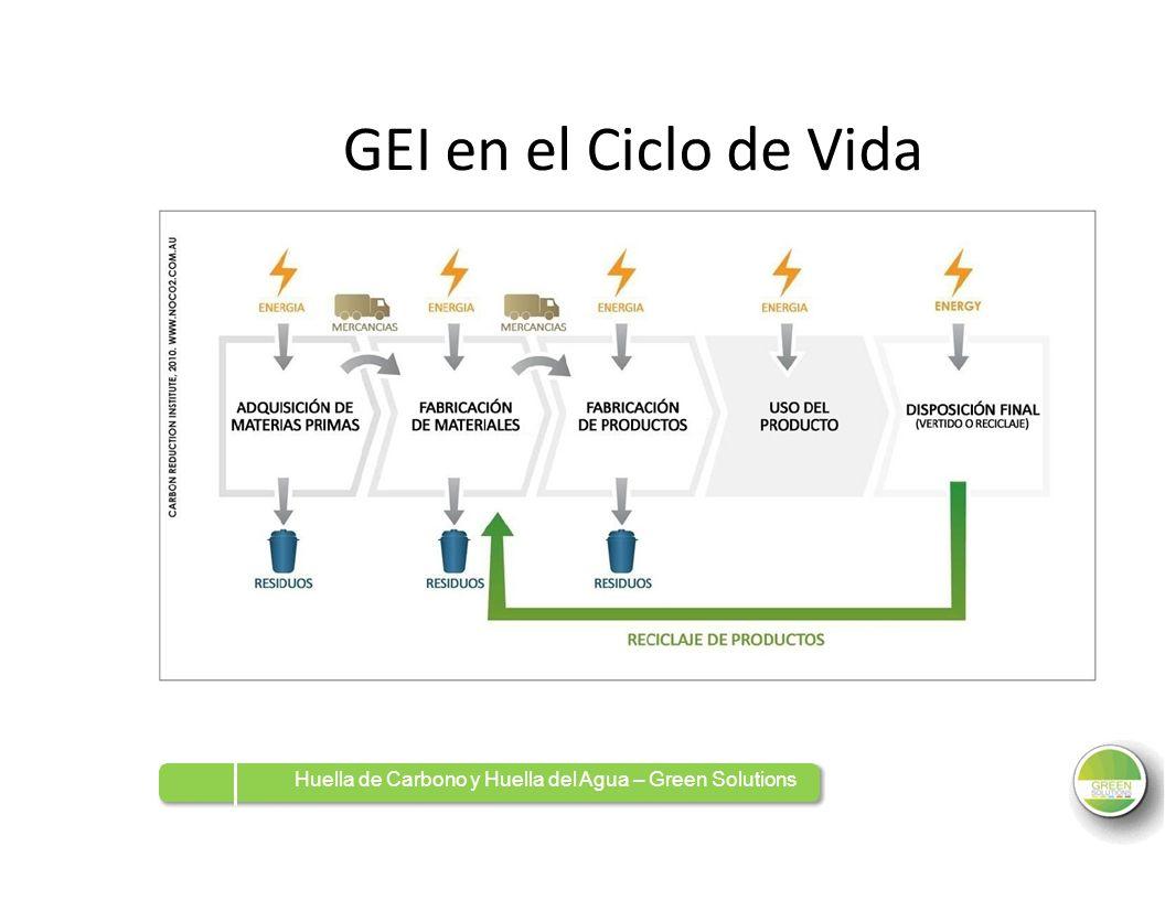 GEI en el Ciclo de Vida Huella de Carbono y Huella del Agua – Green Solutions