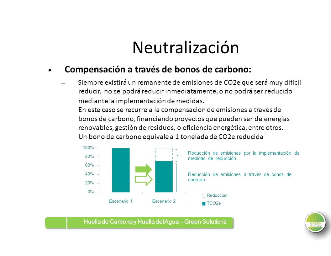 Neutralización Compensación a través de bonos de carbono: • – Siempre existirá un remanente de emisiones de CO2e que será muy dificil.