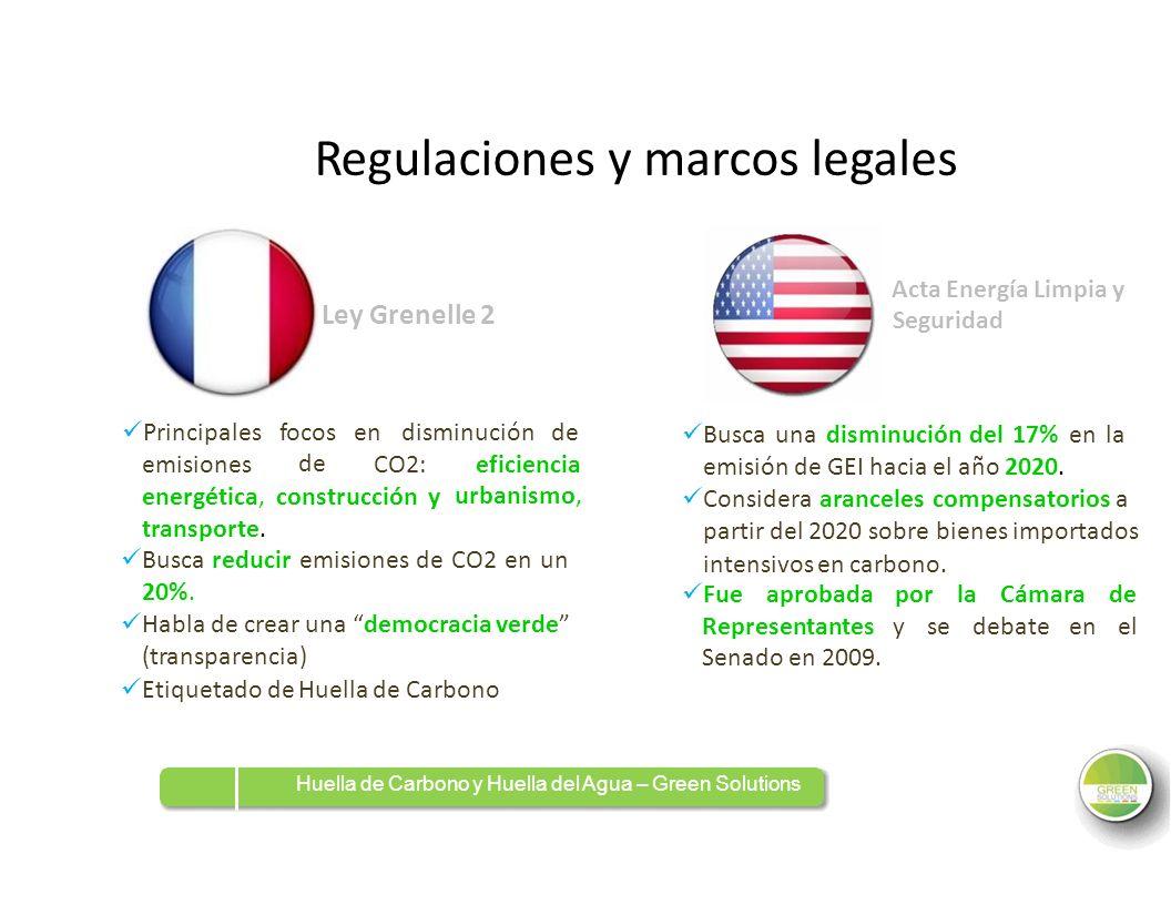 Regulaciones y marcos legales Ley Grenelle 2 Acta Energía Limpia y