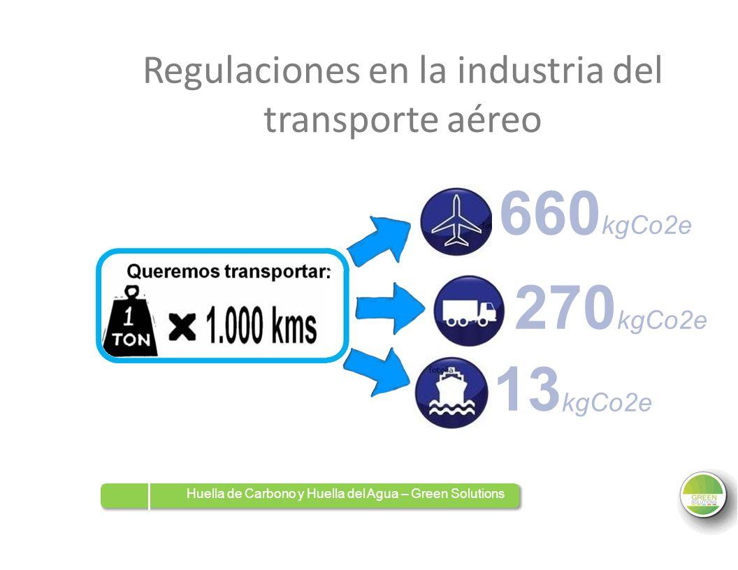 13kgCo2e Regulaciones en la industria del transporte aéreo 660kgCo2e