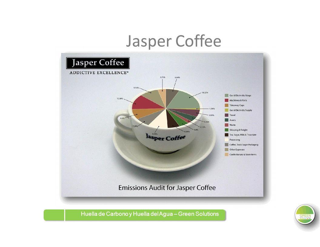 Jasper Coffee Huella de Carbono y Huella del Agua – Green Solutions